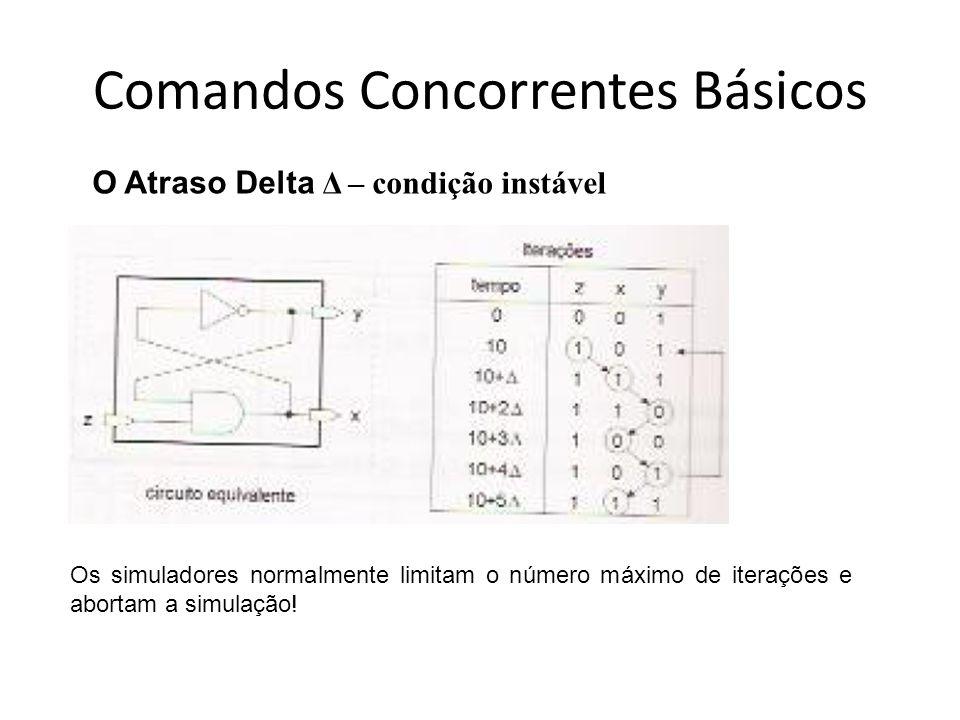 Comandos Concorrentes Básicos O Atraso Delta Δ – condição instável Os simuladores normalmente limitam o número máximo de iterações e abortam a simulaç