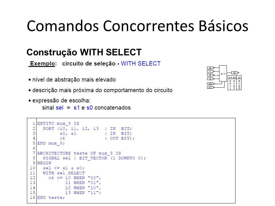 Comandos Concorrentes Básicos Construção WITH SELECT