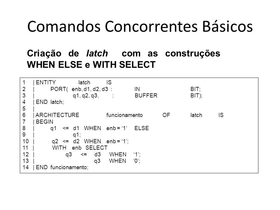 Comandos Concorrentes Básicos Criação de latch com as construções WHEN ELSE e WITH SELECT 1   ENTITYlatchIS 2  PORT( enb, d1, d2, d3 :INBIT; 3   q1, q