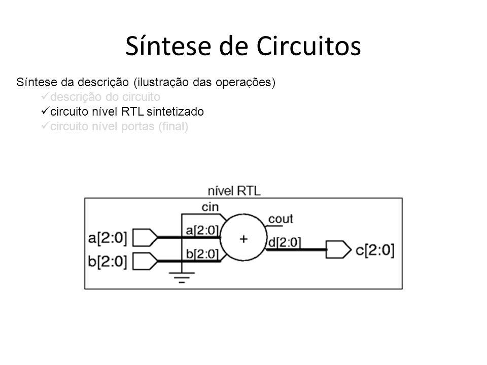 Síntese de Circuitos Síntese da descrição (ilustração das operações) descrição do circuito circuito nível RTL sintetizado circuito nível portas (final)