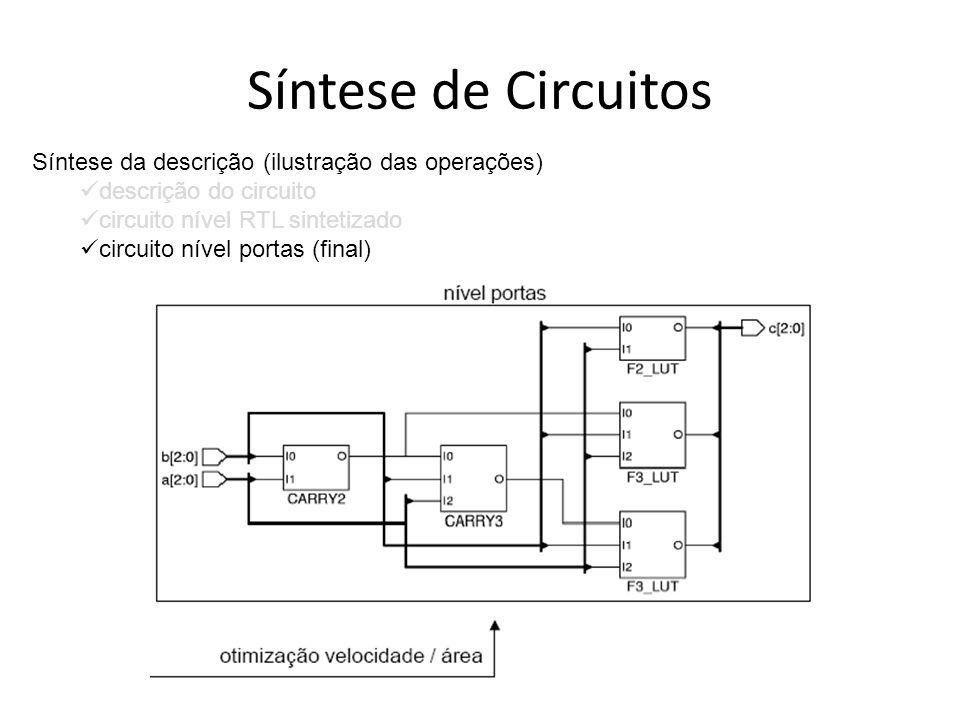 Síntese de Circuitos Descrição VHDL Nível RTL Nível de Portas Otimização velocidade/área Dados da Tecnologia Opção de Projeto Rede de Ligações Estímulos Temporização Nova Descrição VHDL Simulador VHDL Ferramenta de Síntese Teste do circuito sintetizado