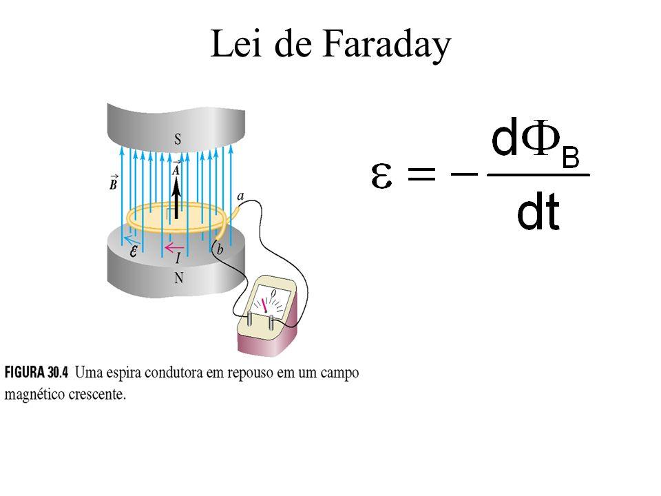 I.Gauss law for electricity Gauss law for electricity Equações de Maxwell I.