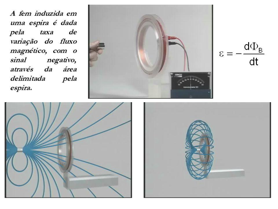 http://ocw.mit.edu/ans7870/8/8.02T/f04/visualizations/faraday/15-inductance/1_edit.wmv http://ocw.mit.edu/ans7870/8/8.02T/f04/visualizations/faraday/1