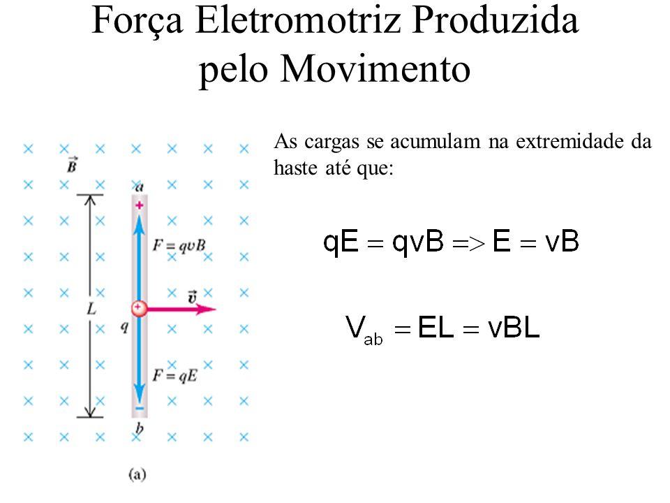 Força Eletromotriz Produzida pelo Movimento As cargas se acumulam na extremidade da haste até que: