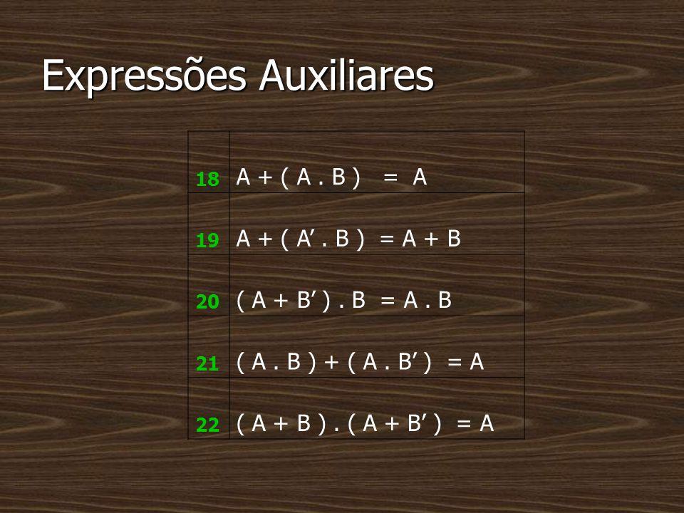 Expressões Auxiliares 18 A + ( A. B ) = A 19 A + ( A. B ) = A + B 20 ( A + B ). B = A. B 21 ( A. B ) + ( A. B ) = A 22 ( A + B ). ( A + B ) = A