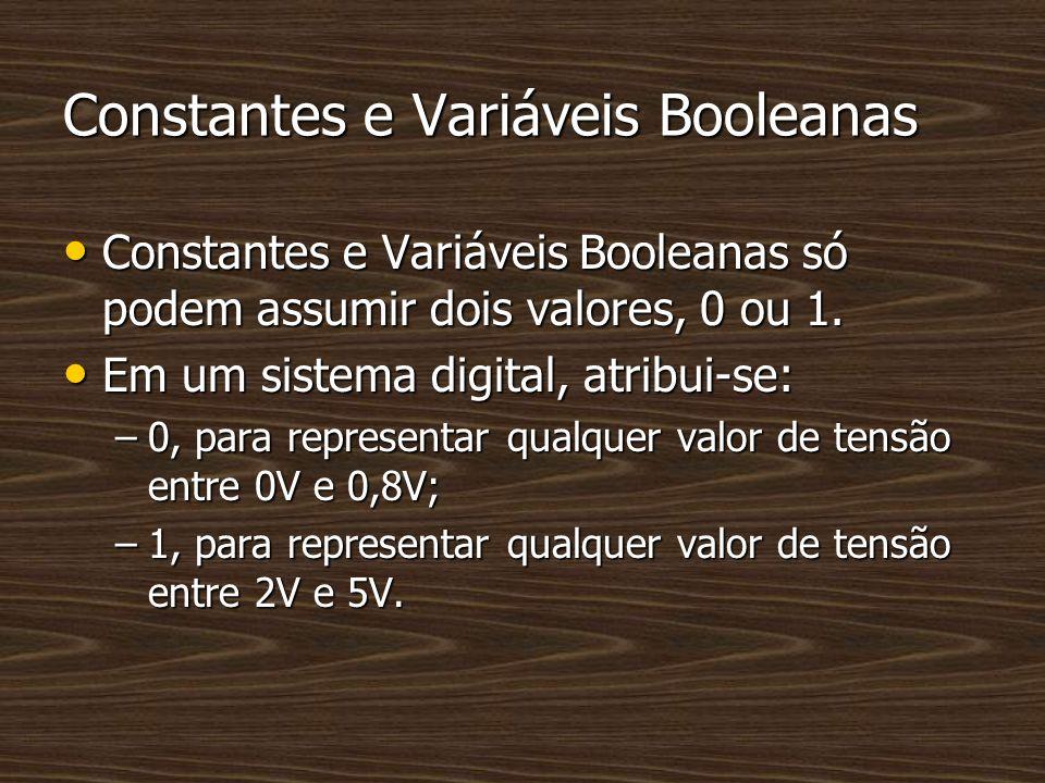 Constantes e Variáveis Booleanas Constantes e Variáveis Booleanas não representam números e sim Níveis Lógicos.