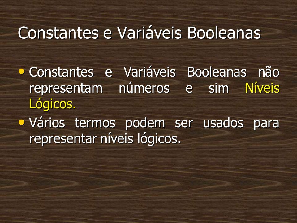 Constantes e Variáveis Booleanas Nível Lógico 0Nível Lógico 1 FalsoVerdadeiro DesligadoLigado BaixoAlto NãoSim AbertoFechado Constantes e Variáveis Booleanas são, em geral, representadas por letras.