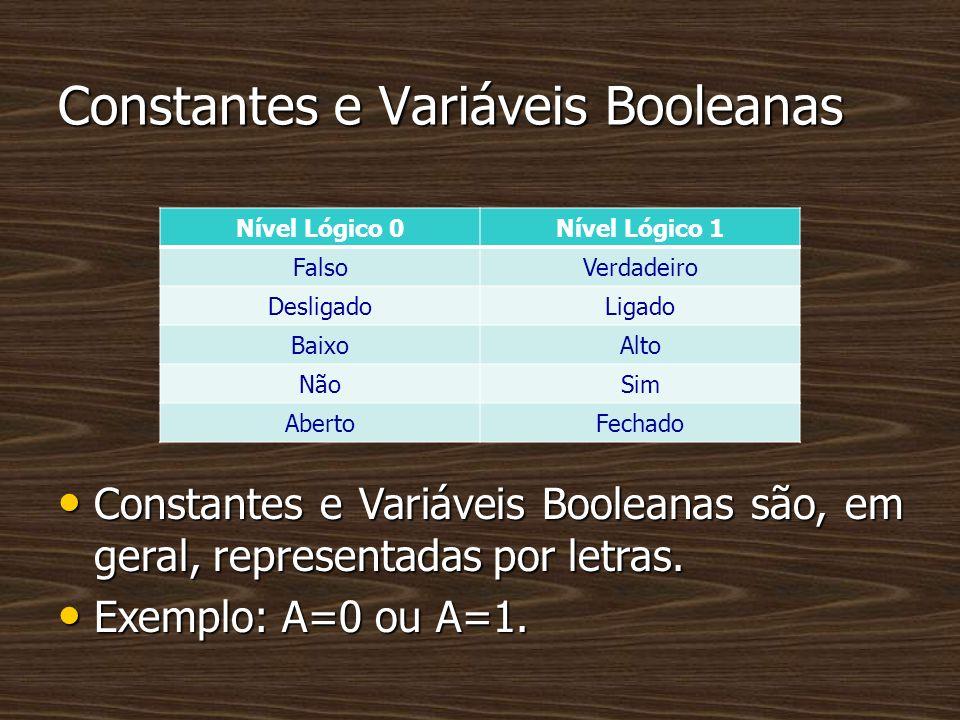 Constantes e Variáveis Booleanas Nível Lógico 0Nível Lógico 1 FalsoVerdadeiro DesligadoLigado BaixoAlto NãoSim AbertoFechado Constantes e Variáveis Bo
