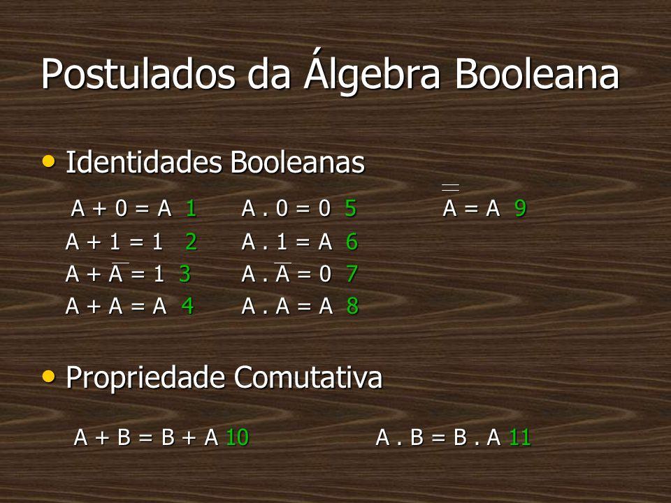 Postulados da Álgebra Booleana Identidades Booleanas Identidades Booleanas A + 0 = A 1A. 0 = 0 5A = A 9 A + 0 = A 1A. 0 = 0 5A = A 9 A + 1 = 1 2A. 1 =