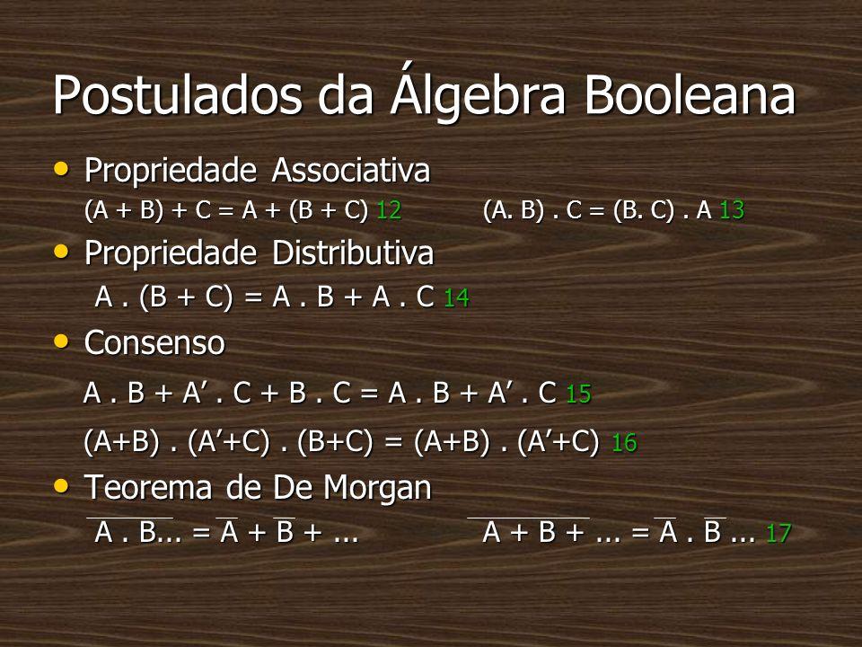 Postulados da Álgebra Booleana Propriedade Associativa Propriedade Associativa (A + B) + C = A + (B + C) 12(A. B). C = (B. C). A 13 Propriedade Distri