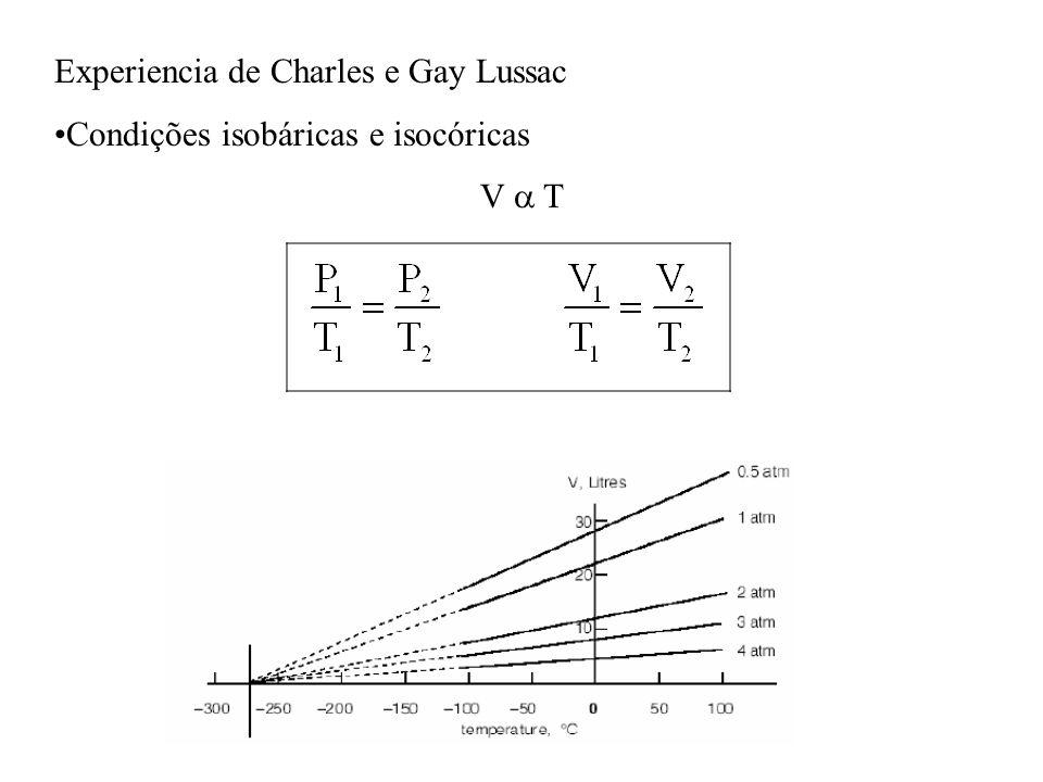 Experiencia de Charles e Gay Lussac Condições isobáricas e isocóricas V T