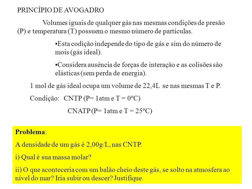 PRINCÍPIO DE AVOGADRO Volumes iguais de qualquer gás nas mesmas condições de presão (P) e temperatura (T) possuem o mesmo número de partículas. Esta c