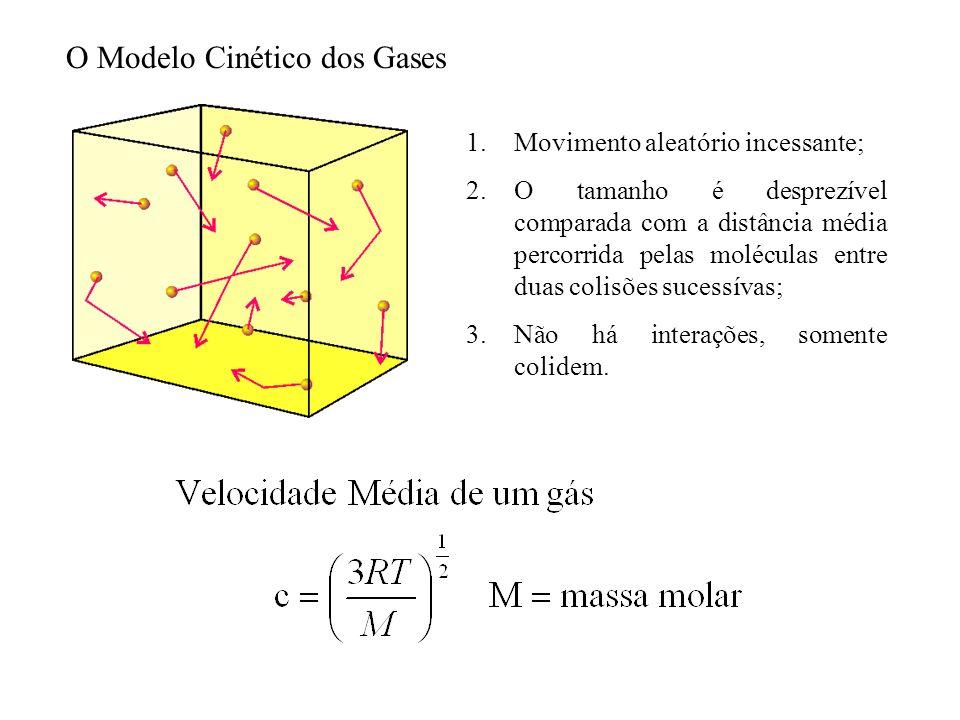 O Modelo Cinético dos Gases 1.Movimento aleatório incessante; 2.O tamanho é desprezível comparada com a distância média percorrida pelas moléculas entre duas colisões sucessívas; 3.Não há interações, somente colidem.