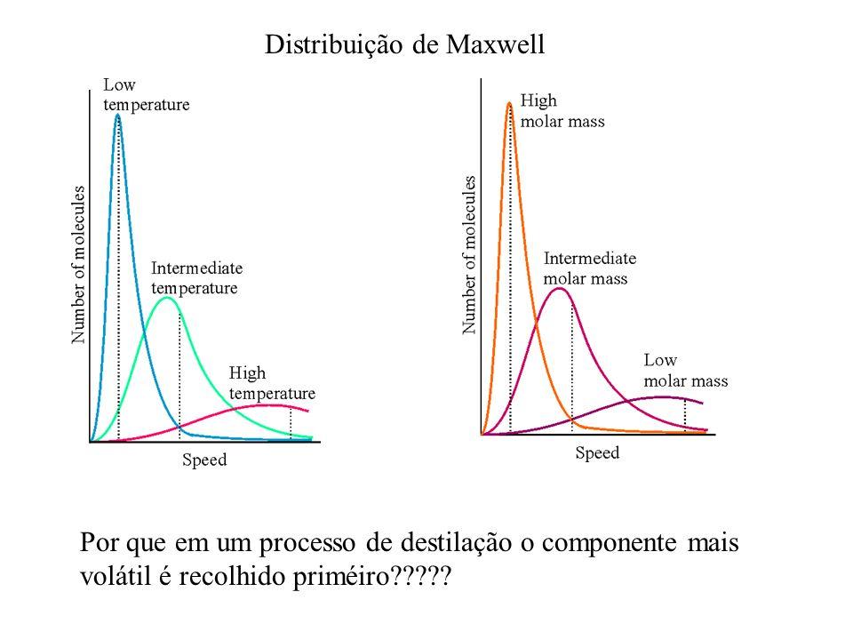 Distribuição de Maxwell Por que em um processo de destilação o componente mais volátil é recolhido priméiro?????