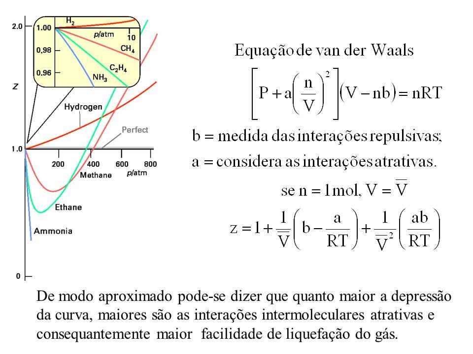 De modo aproximado pode-se dizer que quanto maior a depressão da curva, maiores são as interações intermoleculares atrativas e consequantemente maior