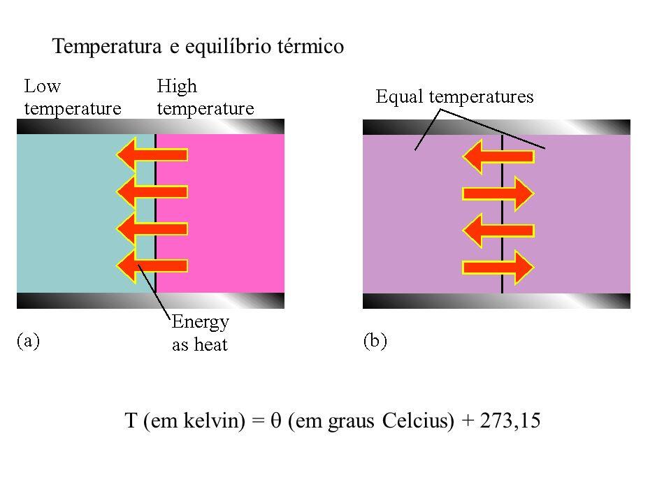 Temperatura e equilíbrio térmico T (em kelvin) = (em graus Celcius) + 273,15