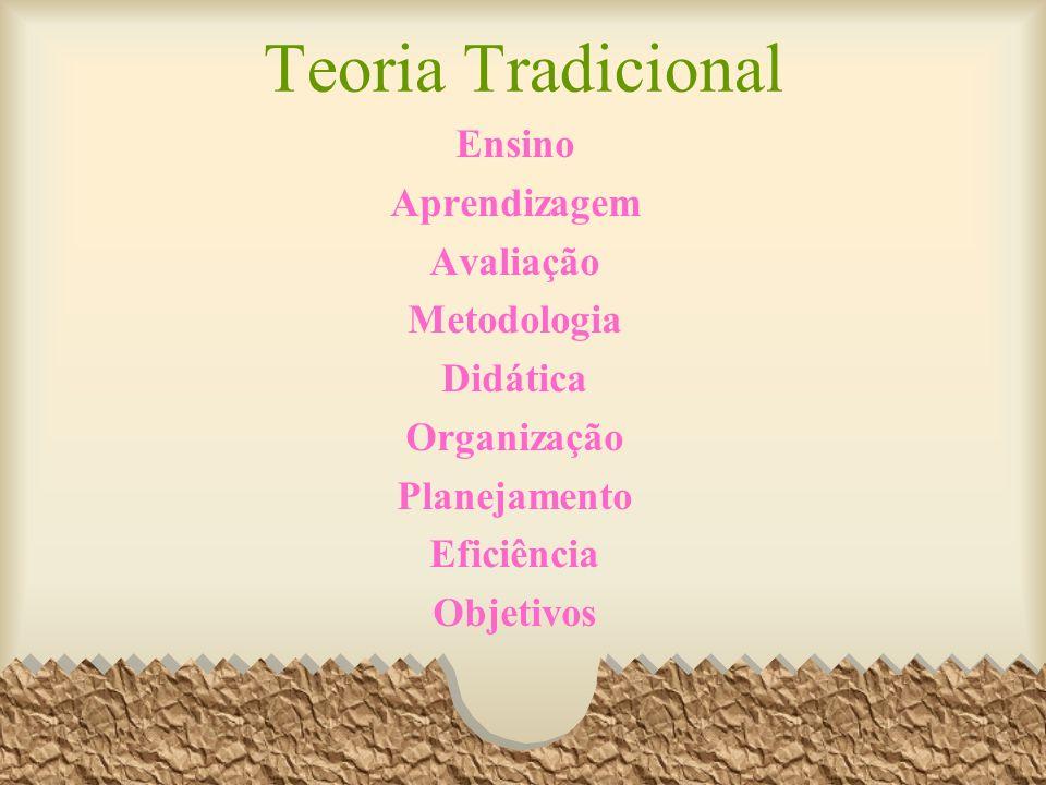 Ensino Aprendizagem Avaliação Metodologia Didática Organização Planejamento Eficiência Objetivos Teoria Tradicional