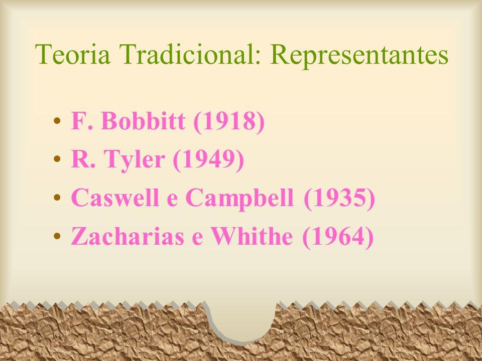 F. Bobbitt (1918) R. Tyler (1949) Caswell e Campbell (1935) Zacharias e Whithe (1964) Teoria Tradicional: Representantes