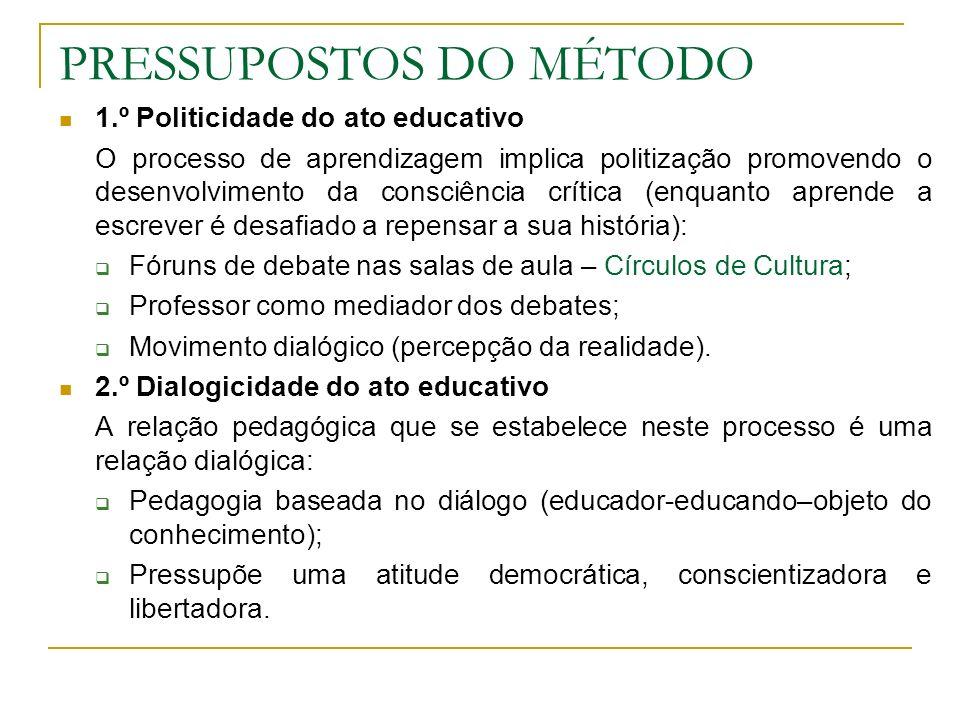 PRESSUPOSTOS DO MÉTODO 1.º Politicidade do ato educativo O processo de aprendizagem implica politização promovendo o desenvolvimento da consciência cr