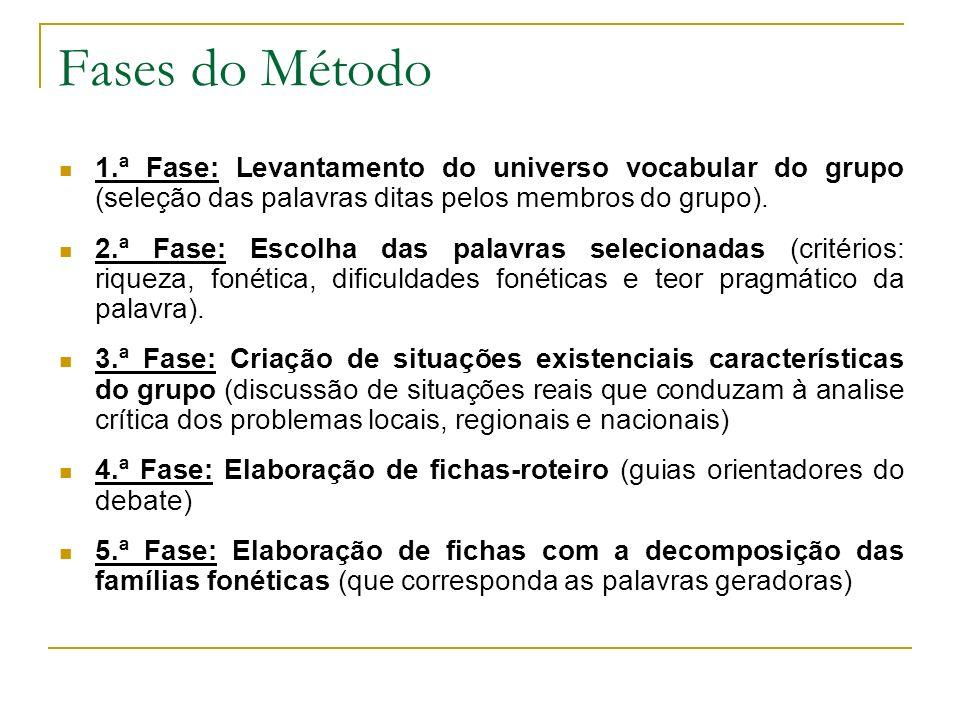 Fases do Método 1.ª Fase: Levantamento do universo vocabular do grupo (seleção das palavras ditas pelos membros do grupo). 2.ª Fase: Escolha das palav