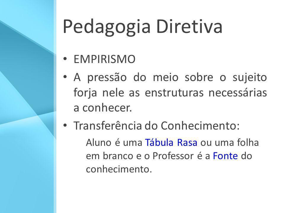 Pedagogia Não-diretiva APRIORISMO O aluno já traz em si programados os instrumentos do conhecimento, esperando apenas sua maturação; Professor como Facilitador do saber.