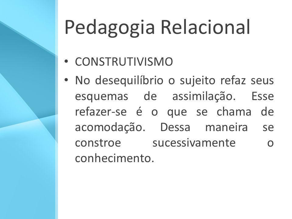 Pedagogia Relacional CONSTRUTIVISMO No desequilíbrio o sujeito refaz seus esquemas de assimilação. Esse refazer-se é o que se chama de acomodação. Des