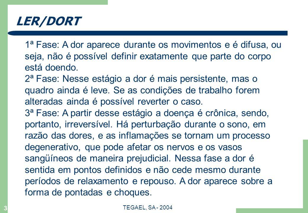 TEGAEL, SA - 2004 3 LER/DORT 1ª Fase: A dor aparece durante os movimentos e é difusa, ou seja, não é possível definir exatamente que parte do corpo es