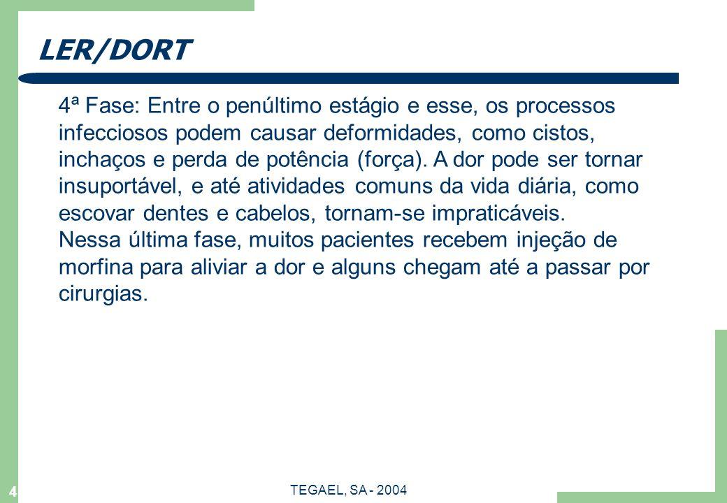 TEGAEL, SA - 2004 4 LER/DORT 4ª Fase: Entre o penúltimo estágio e esse, os processos infecciosos podem causar deformidades, como cistos, inchaços e pe