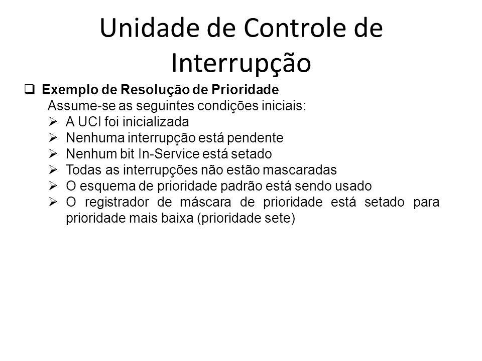 Unidade de Controle de Interrupção Exemplo de Resolução de Prioridade Assume-se as seguintes condições iniciais: A UCI foi inicializada Nenhuma interr