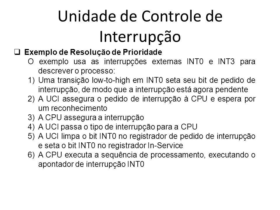 Exemplo de Resolução de Prioridade O exemplo usa as interrupções externas INT0 e INT3 para descrever o processo: 1)Uma transição low-to-high em INT0 s