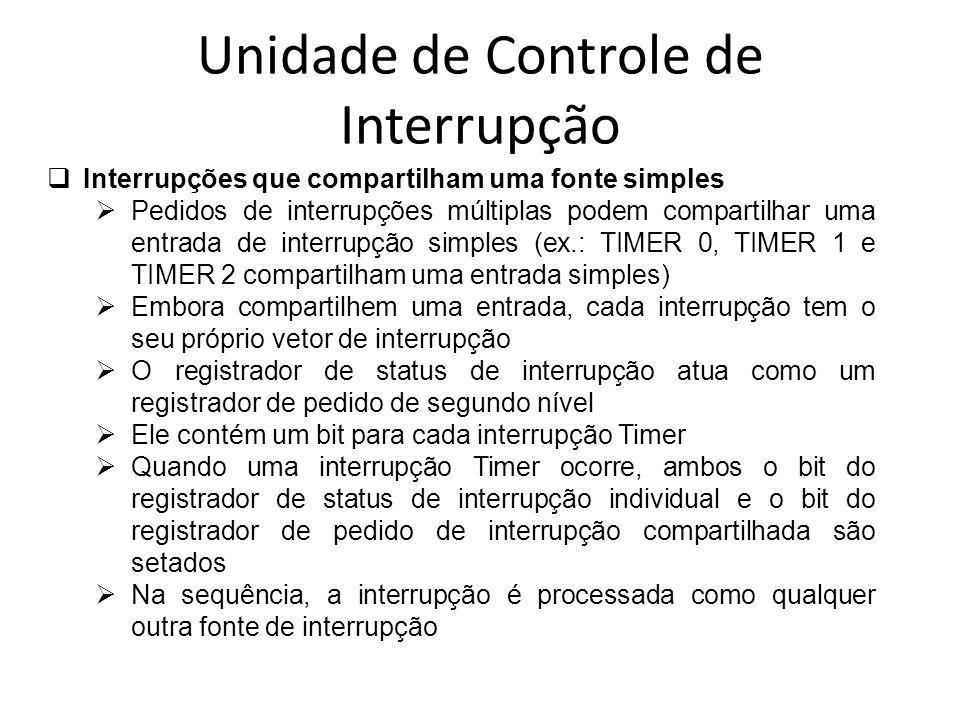 Unidade de Controle de Interrupção Interrupções que compartilham uma fonte simples Pedidos de interrupções múltiplas podem compartilhar uma entrada de