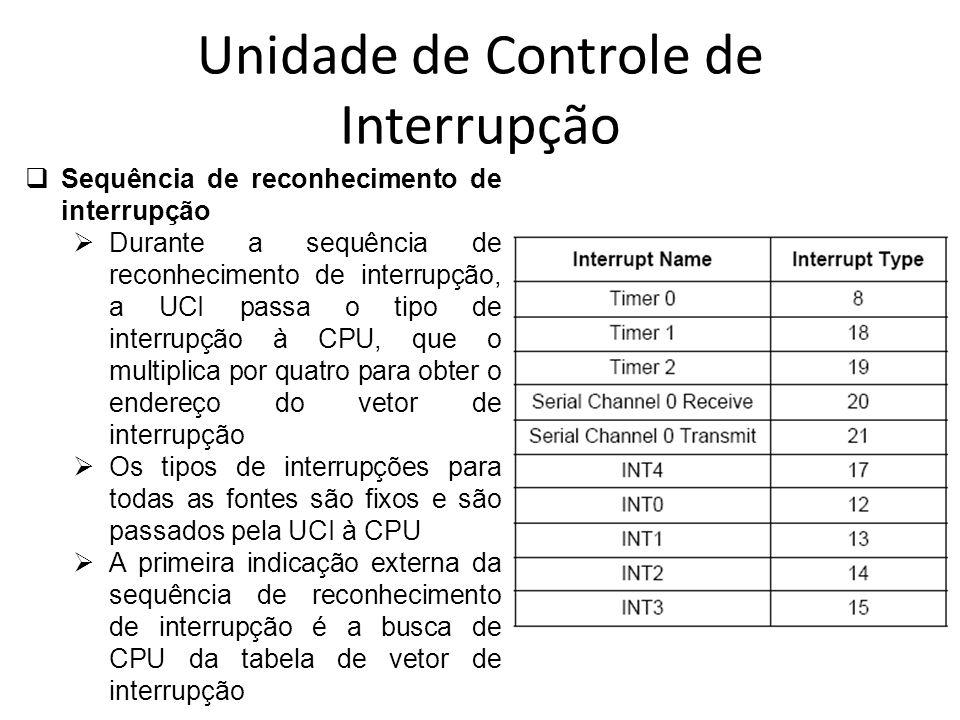 Unidade de Controle de Interrupção Sequência de reconhecimento de interrupção Durante a sequência de reconhecimento de interrupção, a UCI passa o tipo