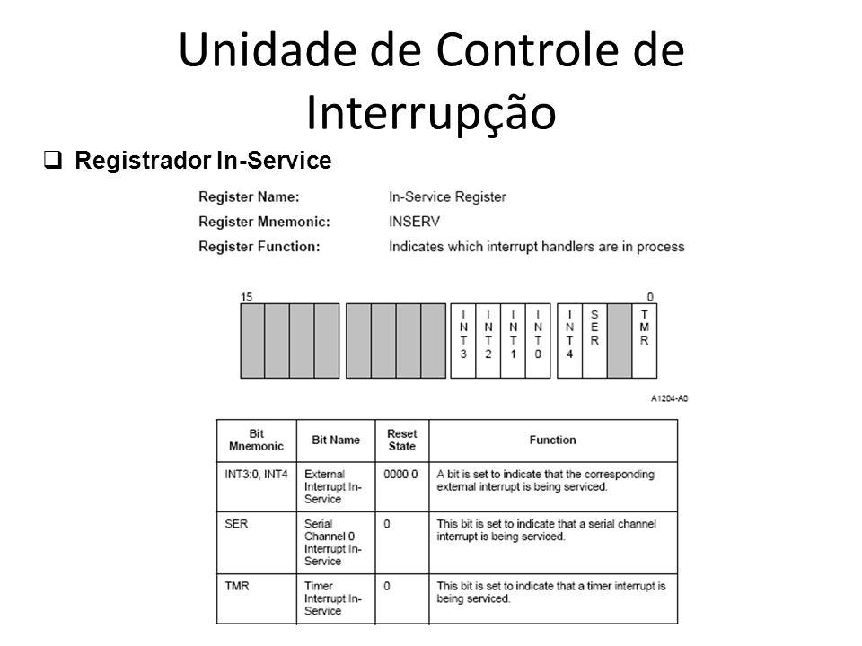 Unidade de Controle de Interrupção Registrador In-Service