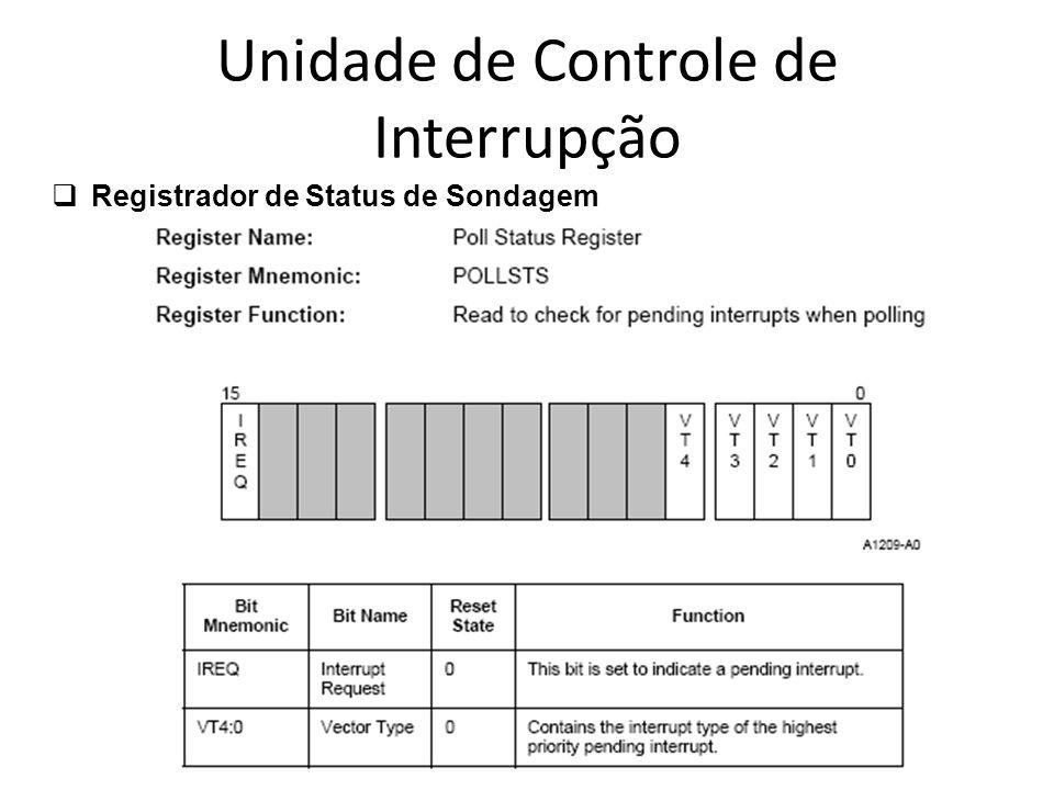 Unidade de Controle de Interrupção Registrador de Status de Sondagem