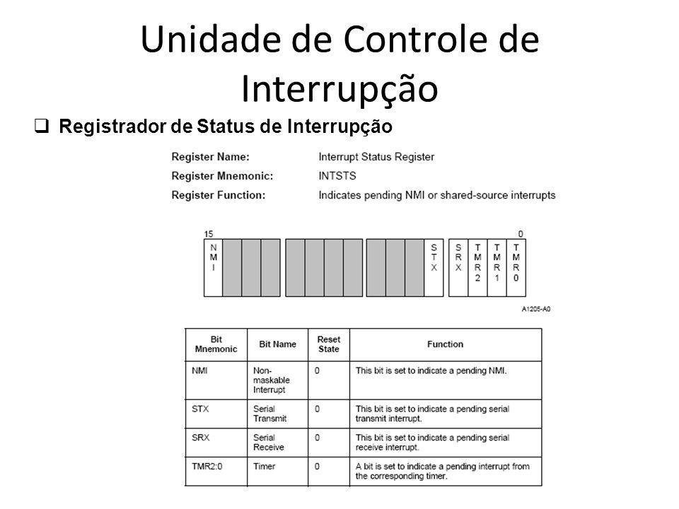 Unidade de Controle de Interrupção Registrador de Status de Interrupção