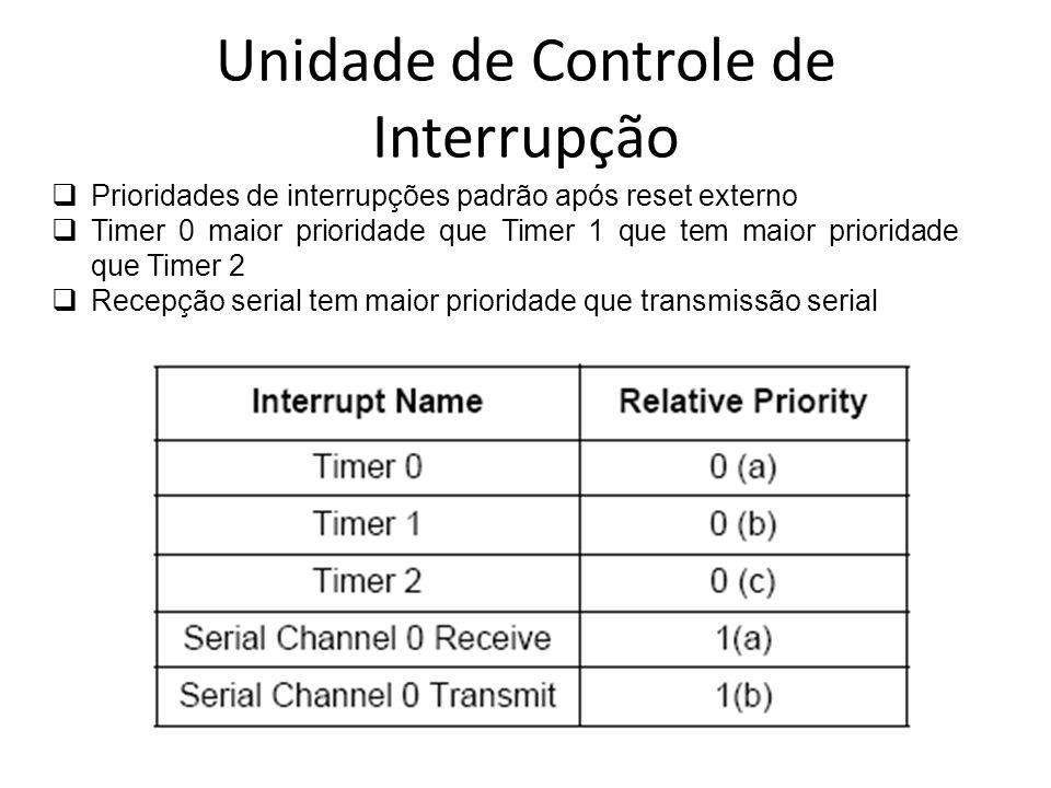 Unidade de Controle de Interrupção Ao atender uma interrupção, a CPU coloca o registrador PSW na pilha e zera o bit IE (habilita temporariamente todas as interrupções mascaráveis) As interrupções mascaráveis são habilitadas pela instrução IRET ou explicitamente pelo programador Habilitar instruções mascaráveis permite o aninhamento (nesting) de instruções Regras para aninhamento de interrupções: Uma fonte de interrupção não pode antecipar uma interrupção de maior prioridade Uma fonte de interrupção não pode antecipar a si própria A forma mais simples de usar o controle de interrupção é não utilizando o aninhamento O problema é que interrupções de maior prioridade passam a ter que esperar até que uma interrupção em execução termine
