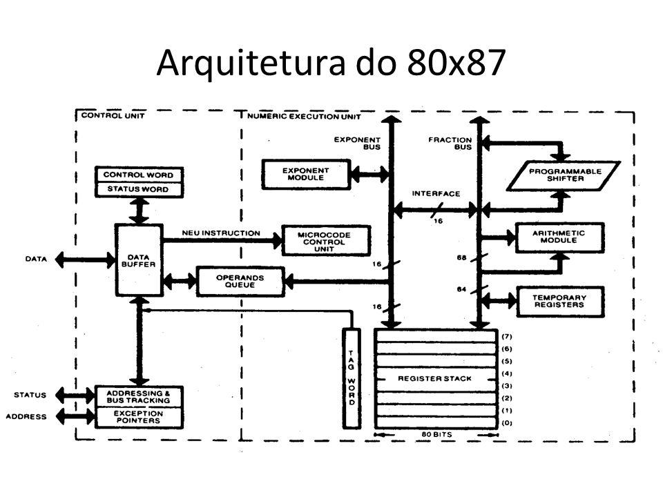 Arquitetura do 80x87