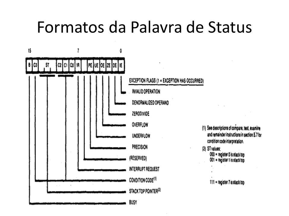 Formatos da Palavra de Status