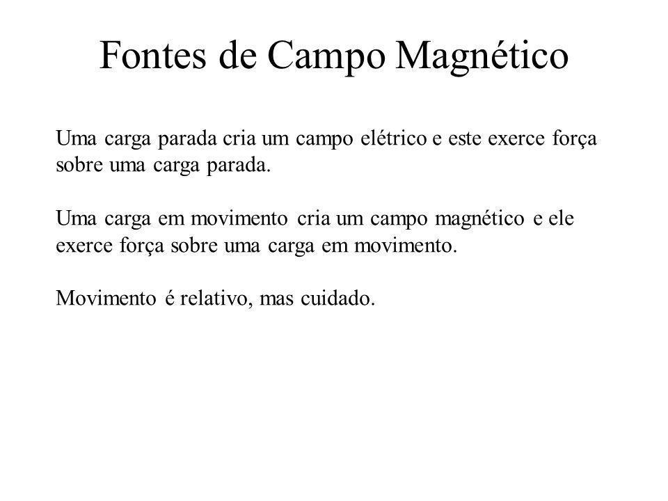Fontes de Campo Magnético Uma carga parada cria um campo elétrico e este exerce força sobre uma carga parada. Uma carga em movimento cria um campo mag