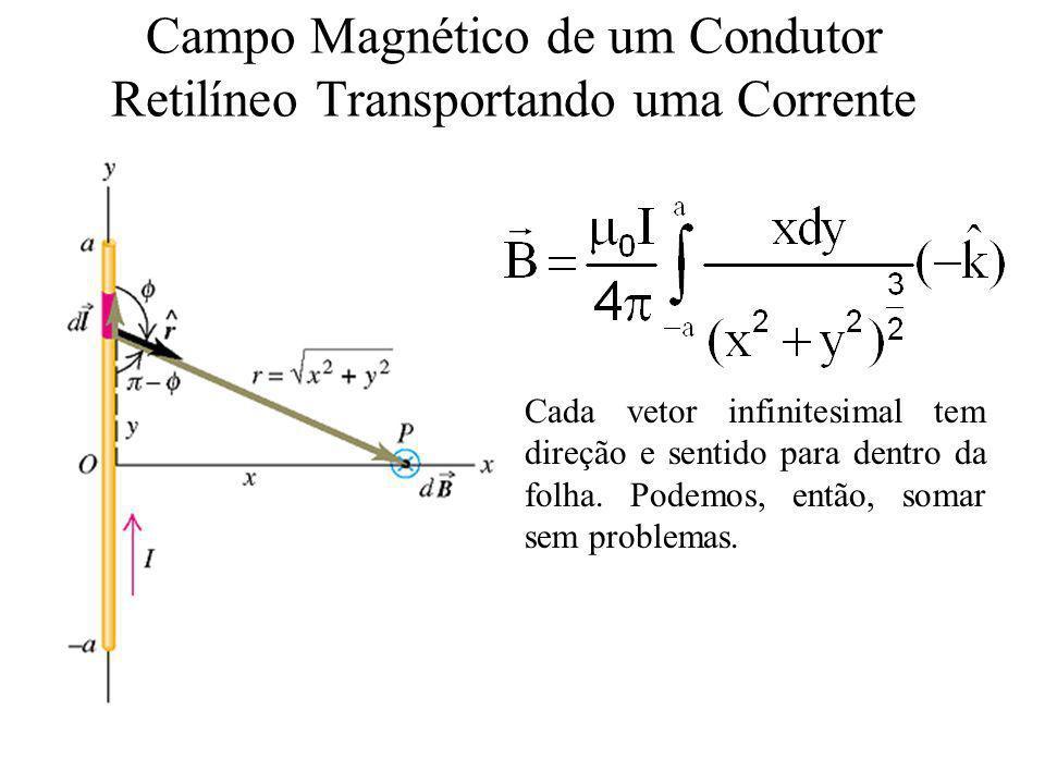 Cada vetor infinitesimal tem direção e sentido para dentro da folha. Podemos, então, somar sem problemas.