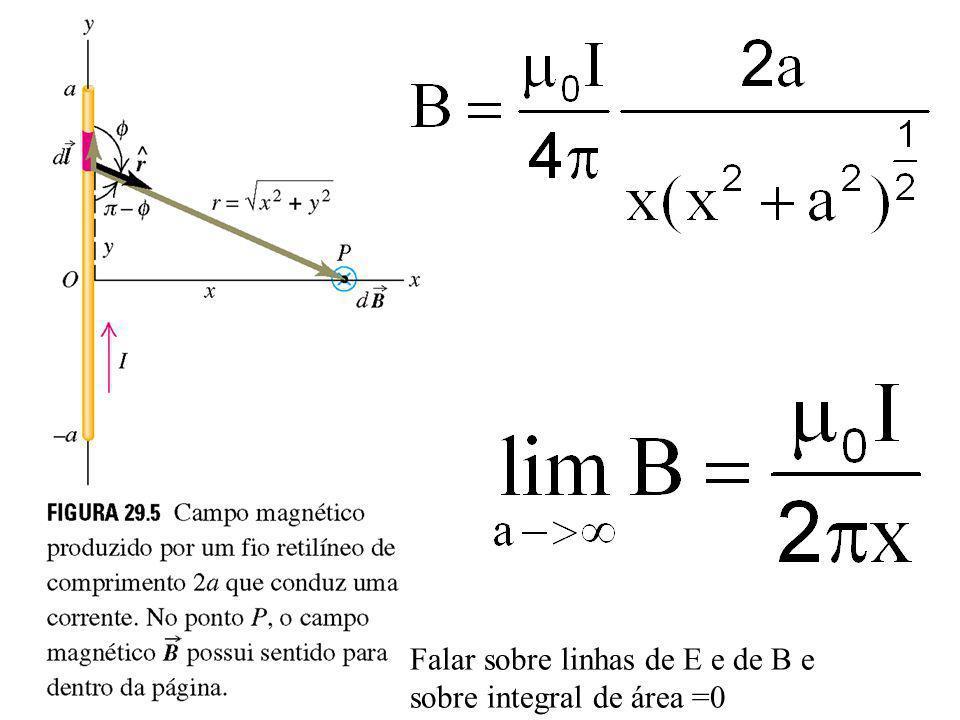 Falar sobre linhas de E e de B e sobre integral de área =0