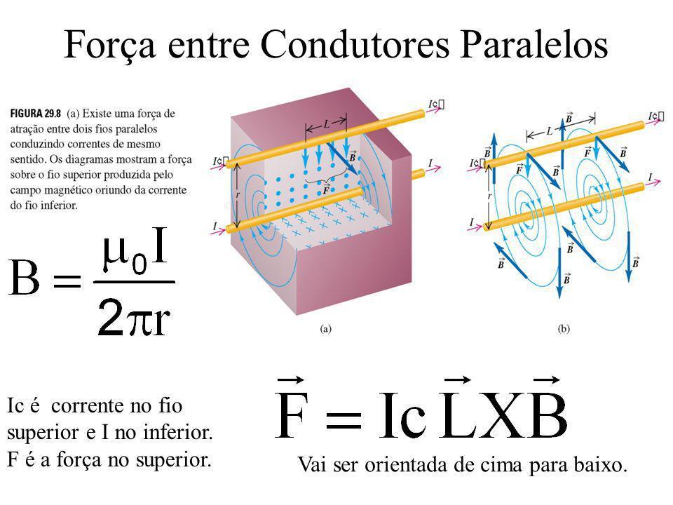 Força entre Condutores Paralelos Ic é corrente no fio superior e I no inferior. F é a força no superior. Vai ser orientada de cima para baixo.