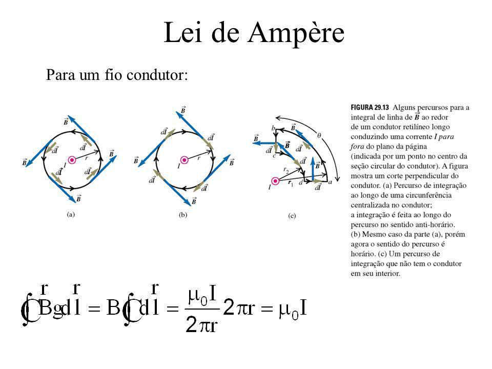 Lei de Ampère Para um fio condutor:
