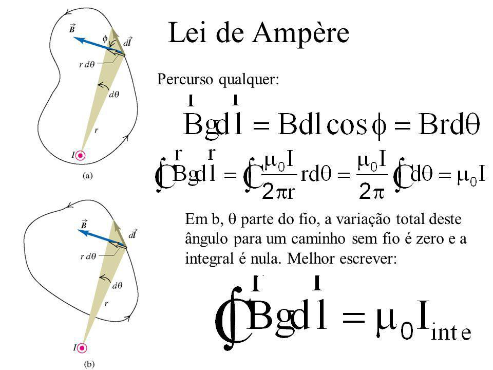 Lei de Ampère Percurso qualquer: Em b, parte do fio, a variação total deste ângulo para um caminho sem fio é zero e a integral é nula. Melhor escrever