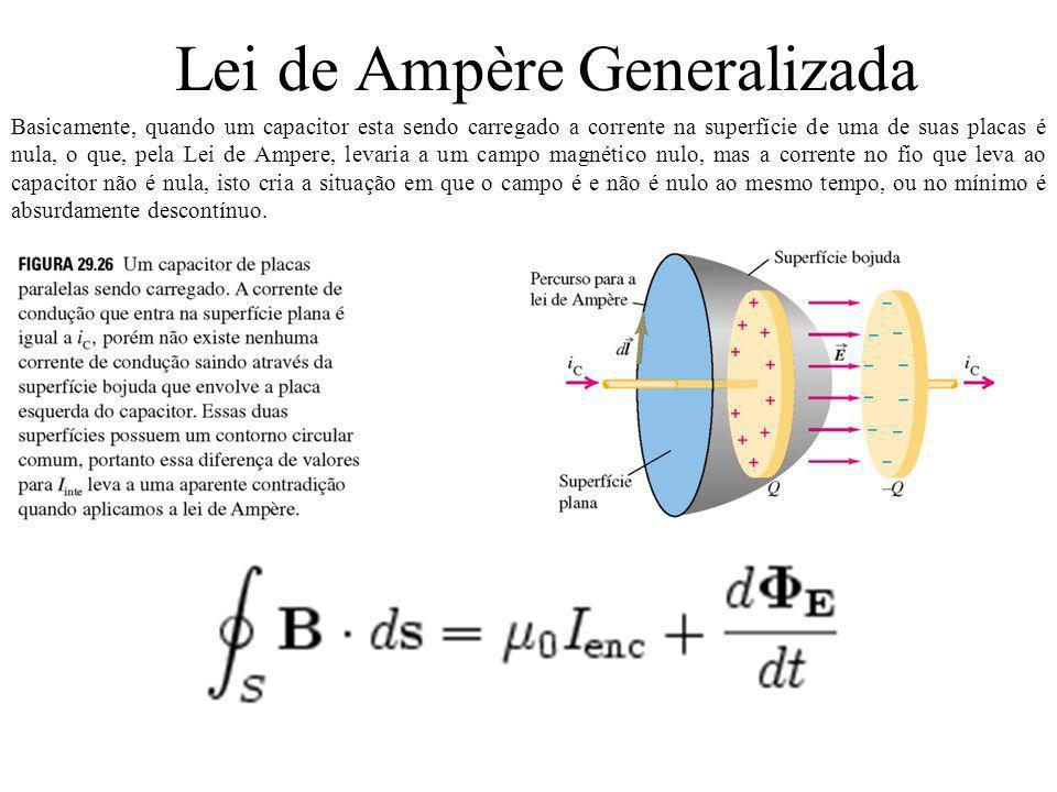 Lei de Ampère Generalizada Basicamente, quando um capacitor esta sendo carregado a corrente na superfície de uma de suas placas é nula, o que, pela Le