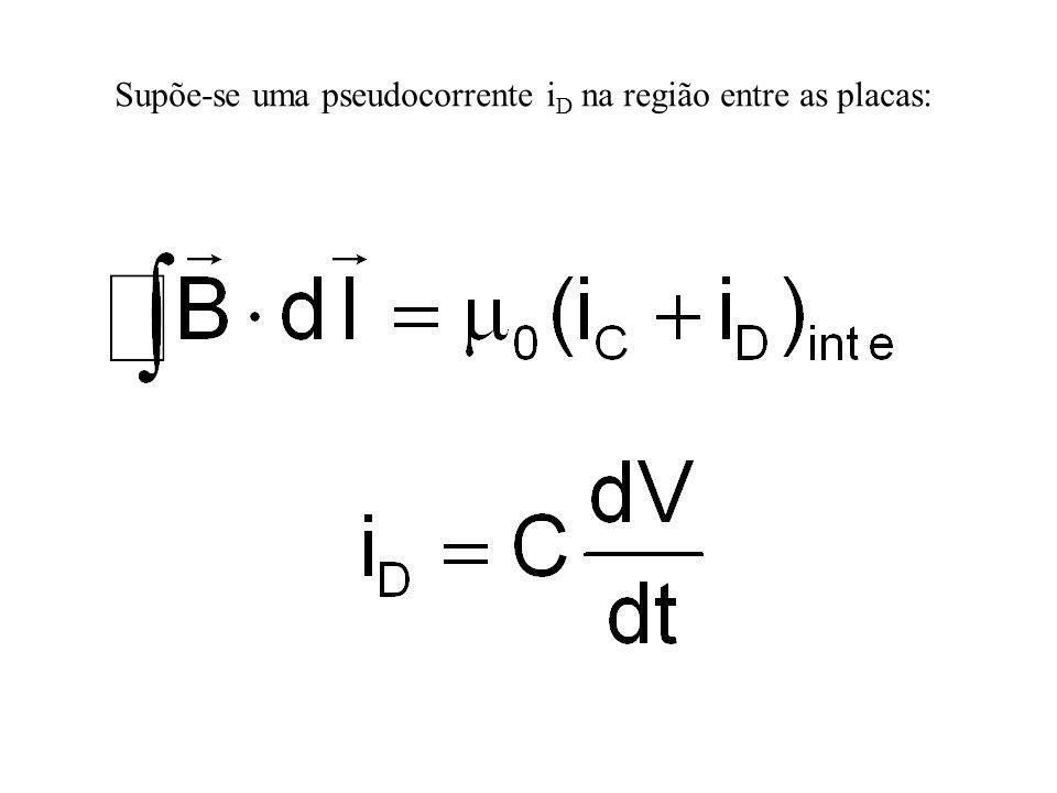 Supõe-se uma pseudocorrente i D na região entre as placas: