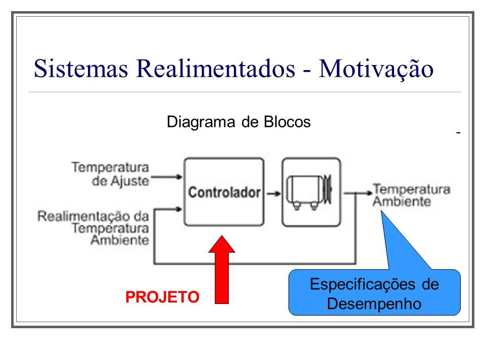 Sistemas Realimentados - Modelagem Funções de Transferência: -Função de Transferência de Malha Aberta (FTMA); -Função de Transferência de Ramo Direto (FTRD); -Função de Transferência de Malha Fechada (FTMF).
