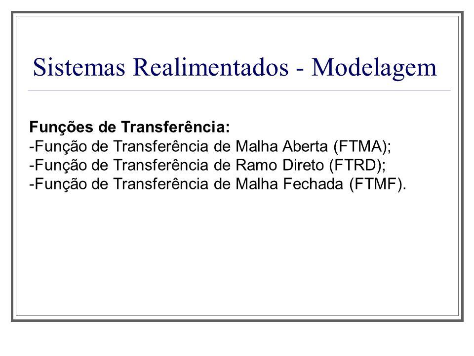 Sistemas Realimentados - Modelagem Funções de Transferência: -Função de Transferência de Malha Aberta (FTMA); -Função de Transferência de Ramo Direto