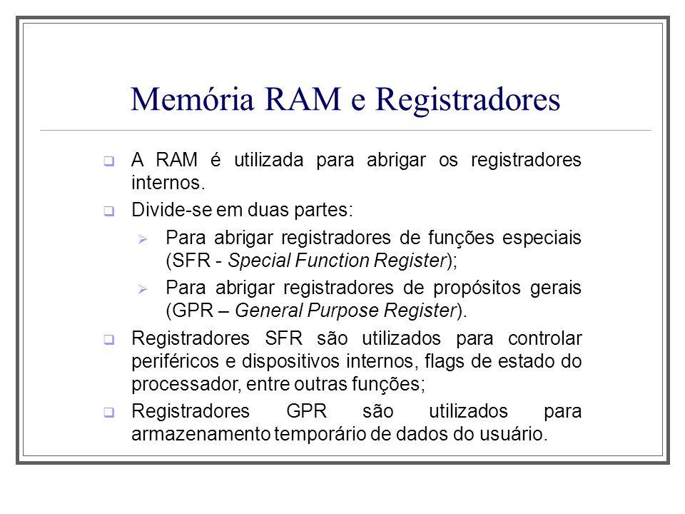 Memória RAM e Registradores A RAM é utilizada para abrigar os registradores internos. Divide-se em duas partes: Para abrigar registradores de funções