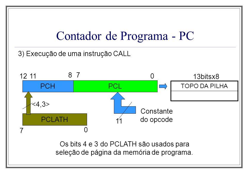 Contador de Programa - PC 3) Execução de uma instrução CALL PCHPCL 12 87 0 PCLATH 7 0 11 Constante do opcode 11 TOPO DA PILHA 13bitsx8 Os bits 4 e 3 d